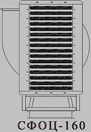 Электрокалориферная установка СФОЦ (ЭКОЦ) 160. Технические характеристики